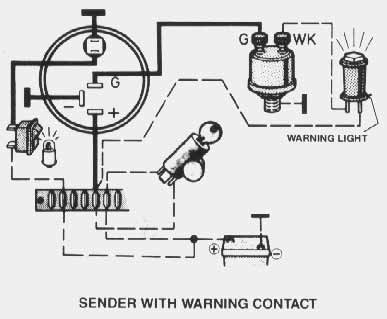 Wiring Diagram For Oil Pressure Gauge - Schematics Wiring Diagrams •
